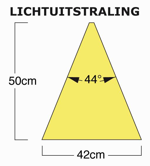 lichtuitstraling 44 graden