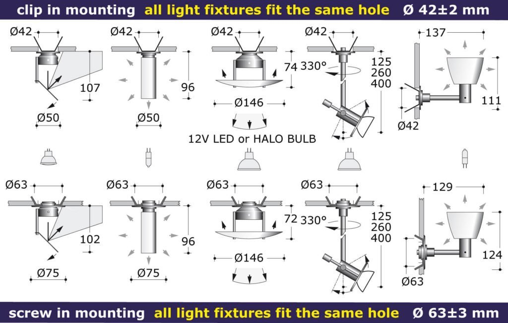 universal-lightpoint-for-hole-10