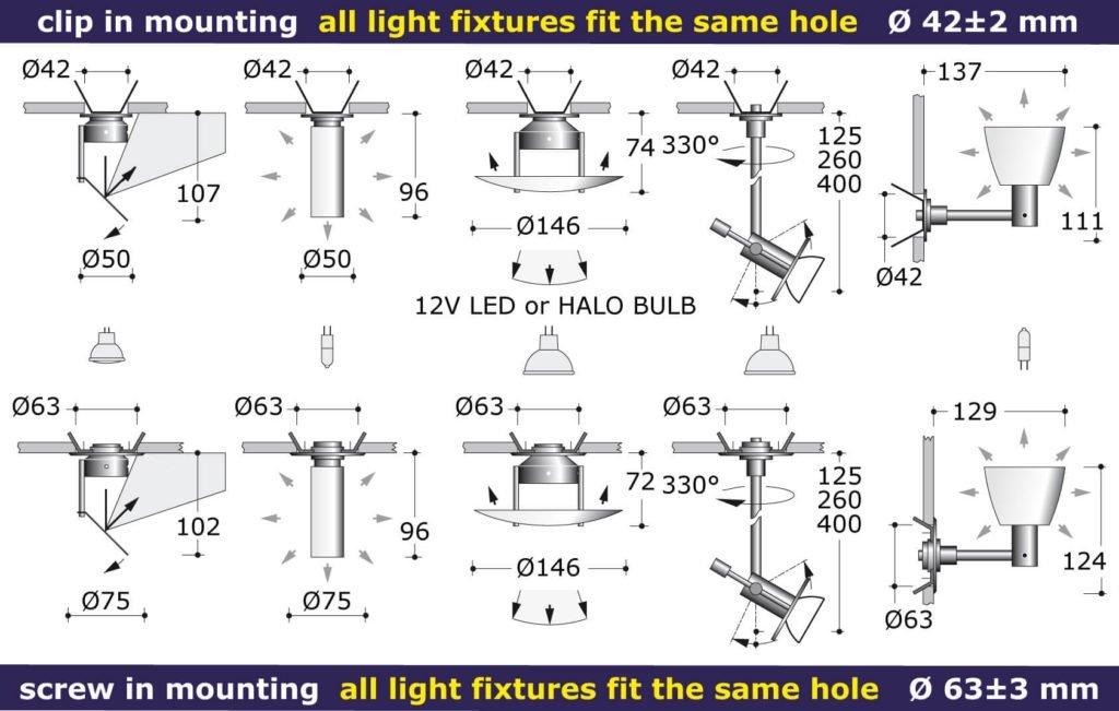 universal-lightpoint-for-hole-10